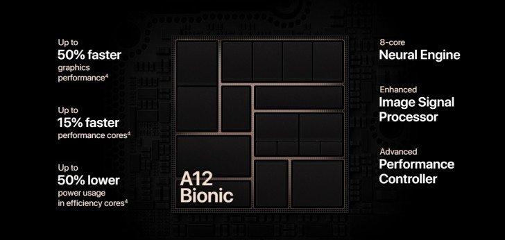 процессор iPhone Xr